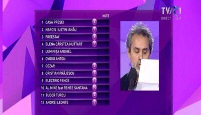 Scandal la Eurovision România!