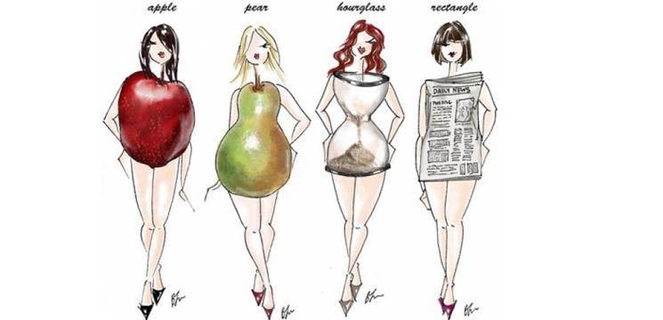Alege corect rochia în funcție de siluetă!