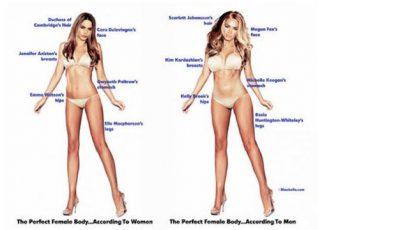 Iată cum arată idealul feminin și masculin! (Foto)
