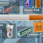 Foto: Ştiai că ţigara conţine înălbitori, arsenic şi otravă de şobolani?