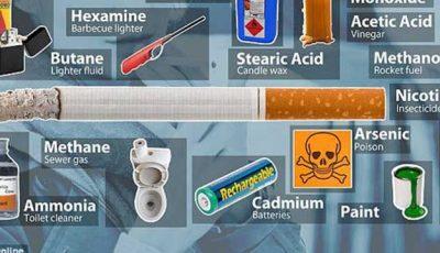 Ştiai că ţigara conţine înălbitori, arsenic şi otravă de şobolani?