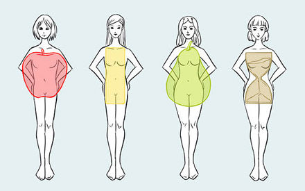 550px-Dress-for-Your-Body-Type-Step-1