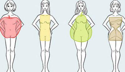 Dieta în funcţie de siluetă. Află cum te ajută corpul tău să slăbeşti fără efort!