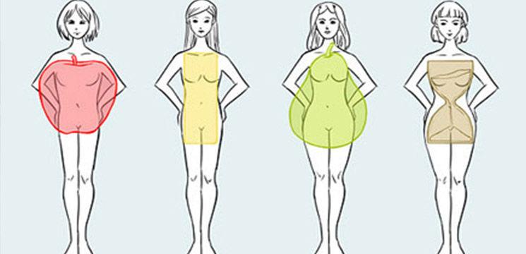 Foto: Dieta în funcţie de siluetă. Află cum te ajută corpul tău să slăbeşti fără efort!