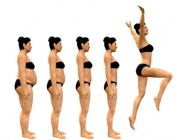 mensagens-de-incentivo-para-perder-peso-7
