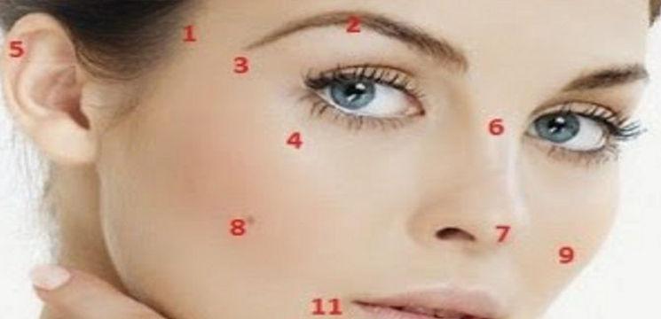 Foto: Ai aluniţe pe faţă? Iată ce spun despre tine