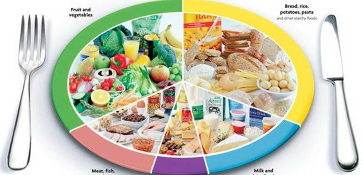 diete echilibrate