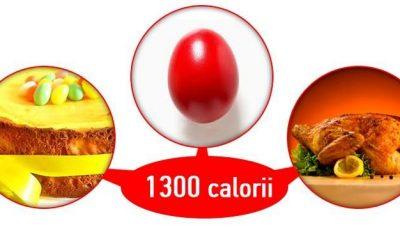 Iată cum îți menții kilogramele de Paște!