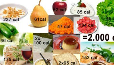 Câte calorii e bine să consumi zilnic pentru a slăbi