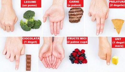 Iată cum poţi calcula uşor mărimea porţiilor de alimente cu ajutorul mâinii!