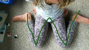 Foto: De ce poziţia ,,W'' nu este recomandată copiilor pentru şezut