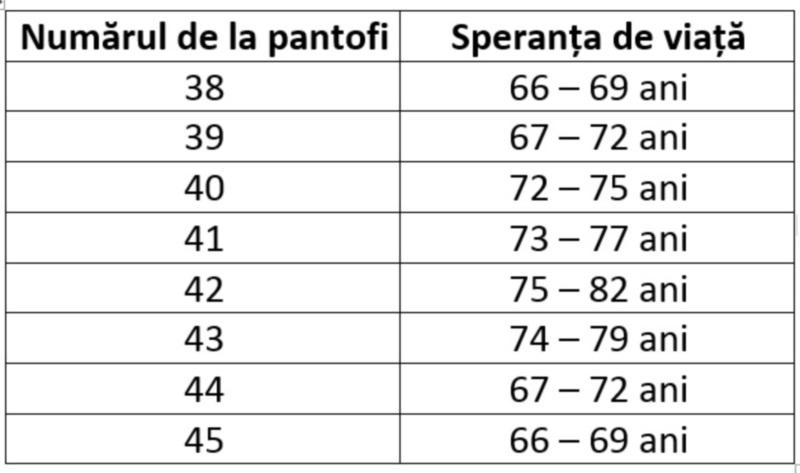 tabel-barbati