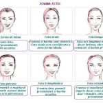 Foto: Cum îți dai seama care este forma feţei tale