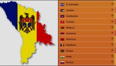 Britanicii au realizat topul mondial al Indicelui Prosperității 2017. Iată pe ce loc s-a clasat Moldova