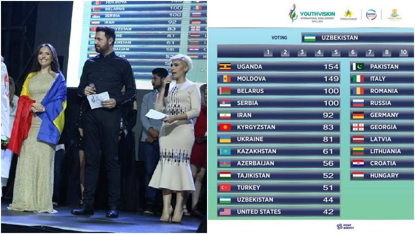 "Foto: Interpreta Elena Javelea a clasat Moldova pe locul 2 la concursul muzical ""Youthvision"", din Baku"