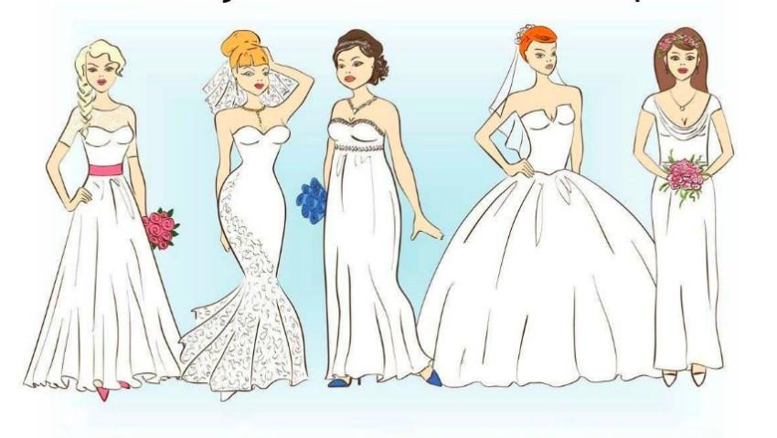 Ce rochie ți se potrivește în funcție de forma corpului?