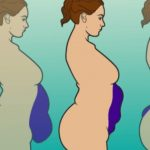 Foto: 5 tipuri de burtă la femei. Cauzele apariției și metodele de eliminare