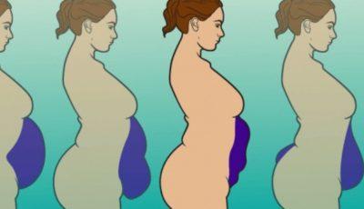 5 tipuri de burtă la femei. Cauzele apariției și metodele de eliminare