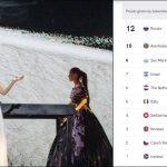 Foto: Vezi pe ce poziție s-a clasat Moldova, în cea de-a doua semifinală Eurvision 2019! Rezultatul e surprinzător