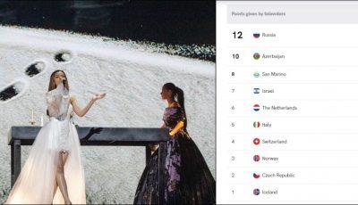 Vezi pe ce poziție s-a clasat Moldova, în cea de-a doua semifinală Eurvision 2019! Rezultatul e surprinzător