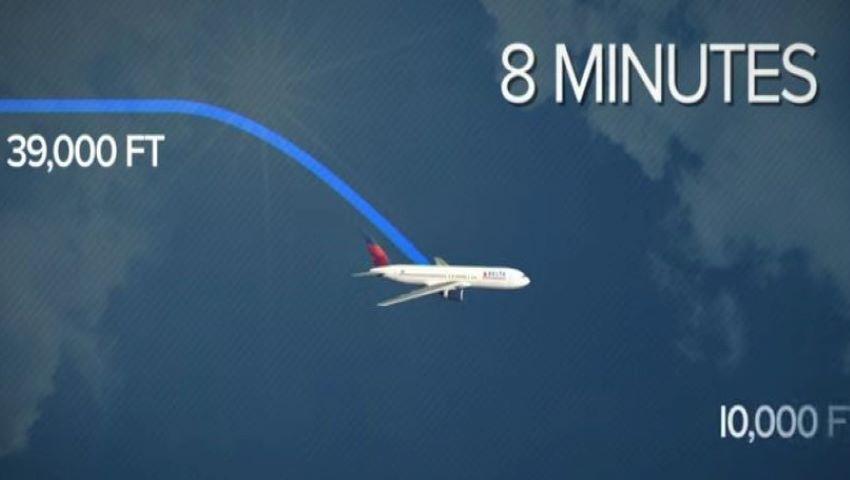 Video. Clipe de groază. Un avion plin cu pasageri a căzut în gol 10.000 de metri, timp în care măștile de oxigen au picat din plafonul aeronavei