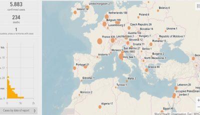 Coronavirus: epidemia din Italia a atins astăzi un nivel record, 1.200 de cazuri noi într-o singură zi