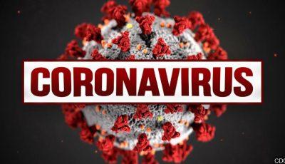 România: 1.151 cazuri noi, după 21.135 de teste prelevate în 24 de ore