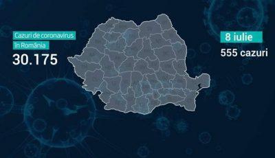 România se află pe primul loc în UE la numărul de cazuri de Covid-19 înregistrat în ultimele 24 de ore