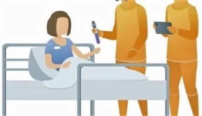 Ce înseamnă simptome ușoare de Covid-19: când poți sta acasă și când trebuie să mergi la spital